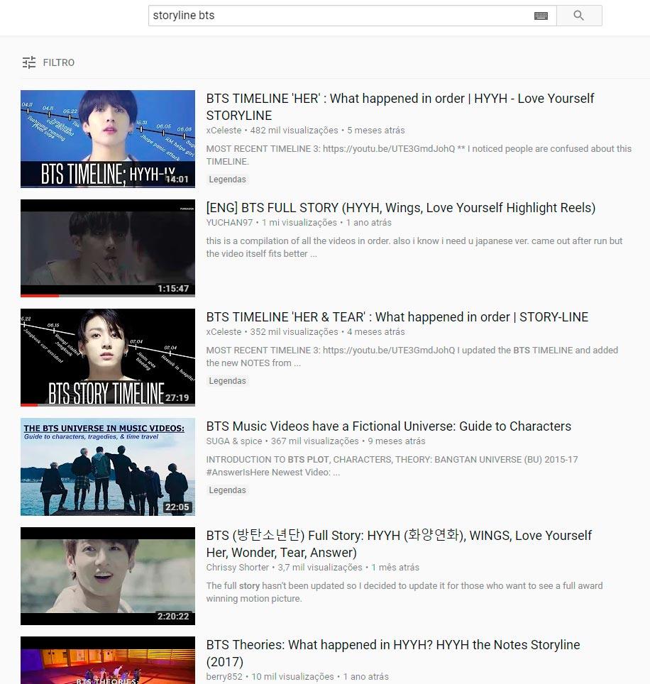 O storytelling do BTS é tão consistente que gera movimentações orgânicas de fãs que teorizam e explicam as referências de cada videoclipe