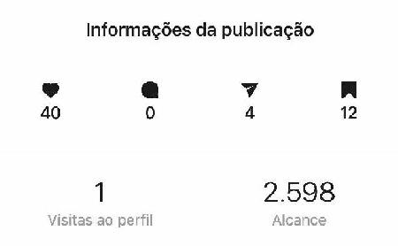 Em um ano, aumentei 758% o número de seguidores de forma orgânica e sem automação, apenas produzindo conteúdo e definindo estratégias com hashtags